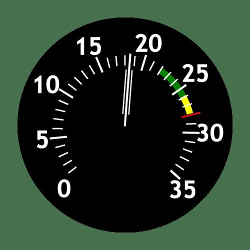 Image of a speed gauge