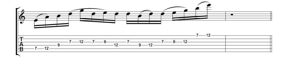 Tablature for lick 3 of 11 outside jazz fusion licks