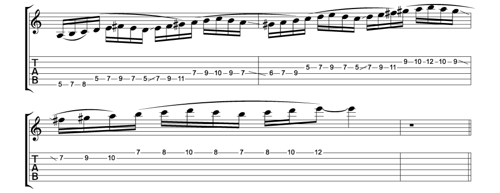 Tablature for lick 8 of 11 outside jazz fusion licks