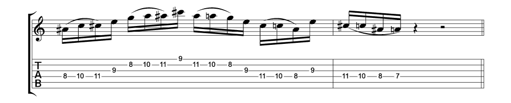 Tablature for lick 9 of 11 outside jazz fusion licks