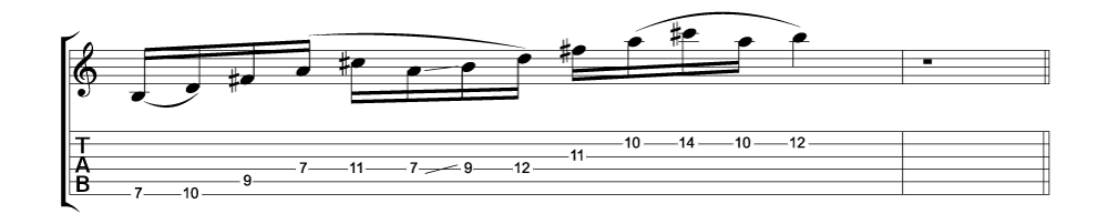 Tablature for lick 10 of 11 outside jazz fusion licks